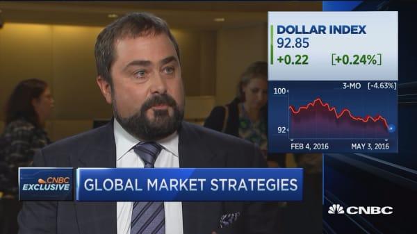 Jefferies: Investors should key off dollar strength
