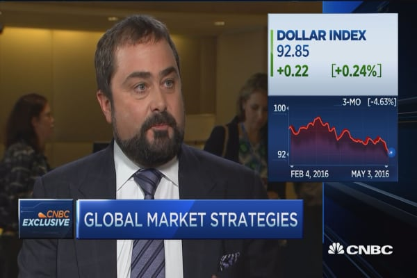 Jefferies: Investors should key off dollar strength