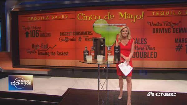 Tequila sales soar on Cinco de Mayo
