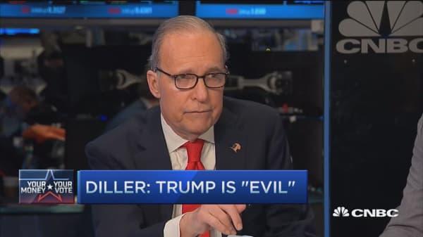 Kudlow says he believes Donald Trump 'can do the job'
