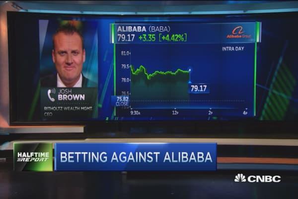 Alibaba: Bull or bear?