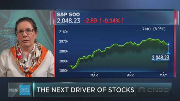 What will break the S&P out of its range?