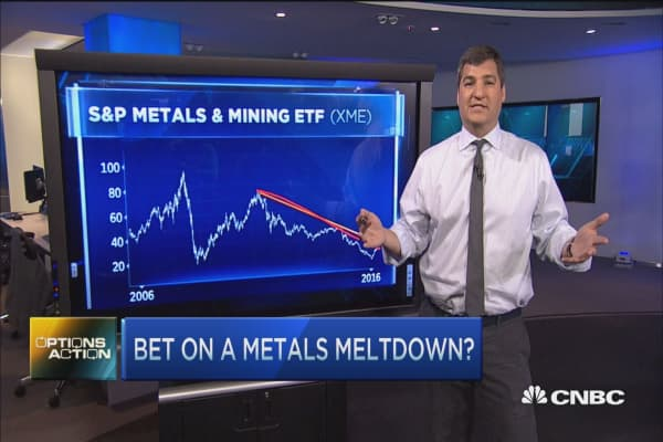 Bet on a metals meltdown
