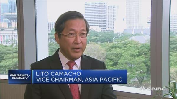 Philippines economic fundamentals