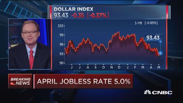 Labor market tightening: Mark Zandi