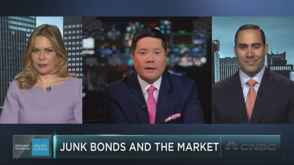 Will junk bonds call the market's next move?