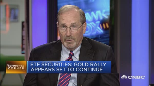 Gold, the dollar and interest rates in the US
