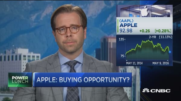 Apple a buying opportunity?