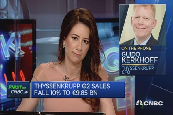 Thyssenkrupp reduces full year guidance