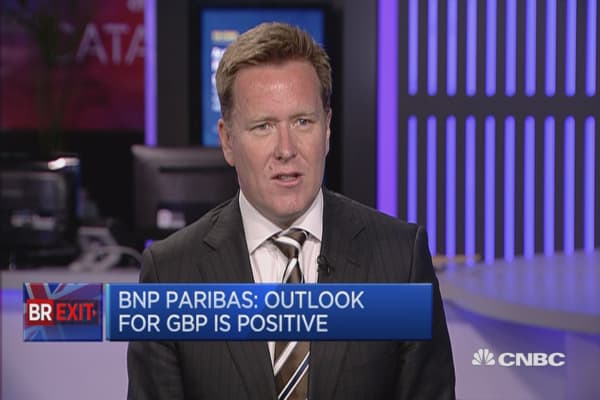 GBP risks skewed to upside: BNP Paribas