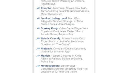 Facebook's trending topics section