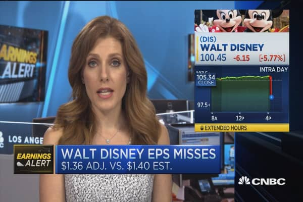 Disney earnings lower than Wall Street expectations
