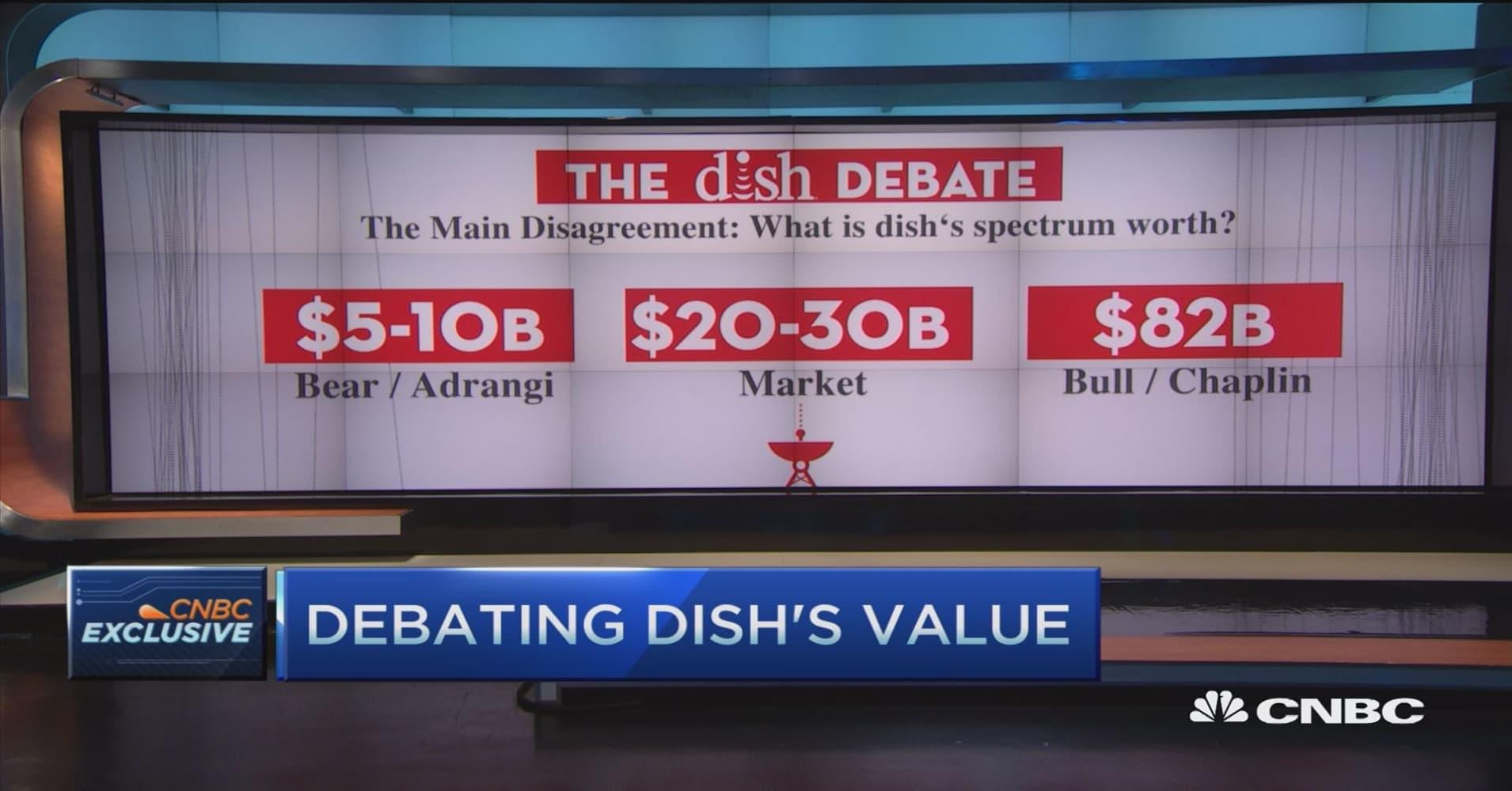 The 100 Million Short Case Against Dish Network