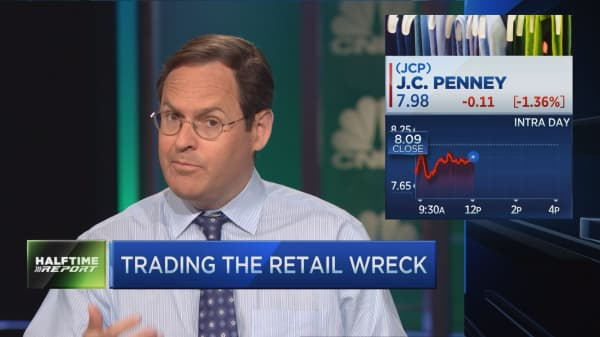 Trading the retail wreck