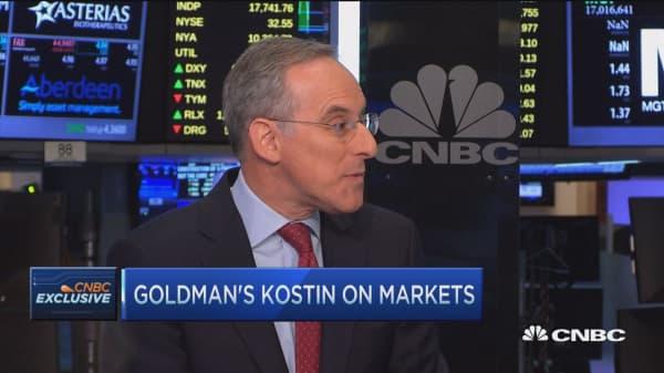 Goldman's Kostin on 'difficult market'