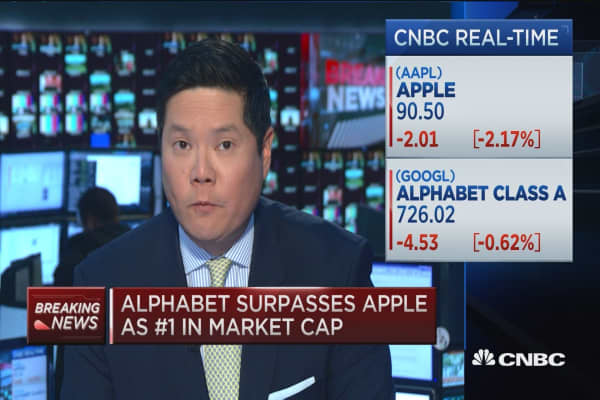 Alphabet bigger than Apple