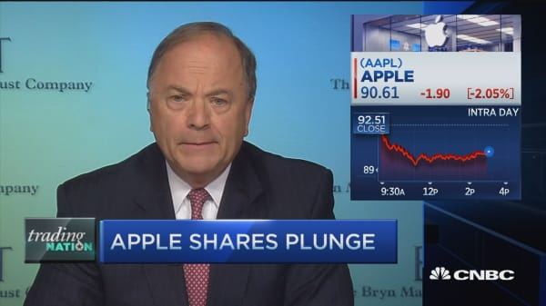Trading Nation: Bad Apple?