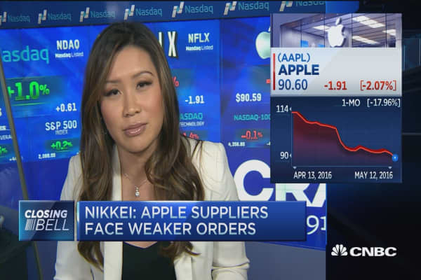 What's moving Apple lower?