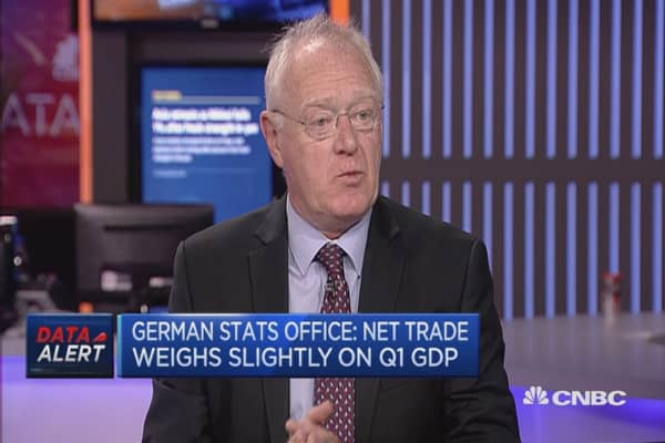 What does German GDP growth mean for the euro zone?