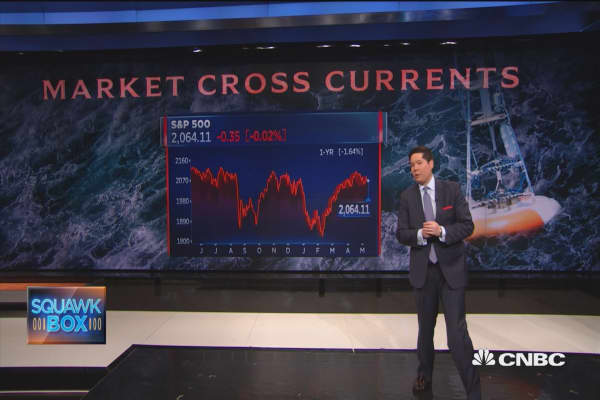 How to navigate choppy markets