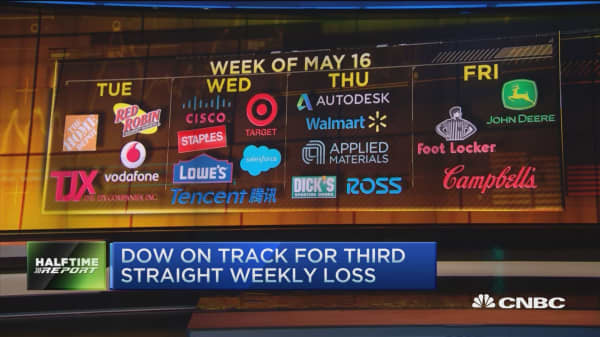 Top trades for 2nd half: Look ahead at names amid earnings
