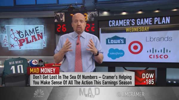 Jim Cramer's game plan for next week