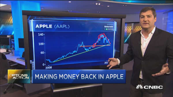 Apple's fall from grace