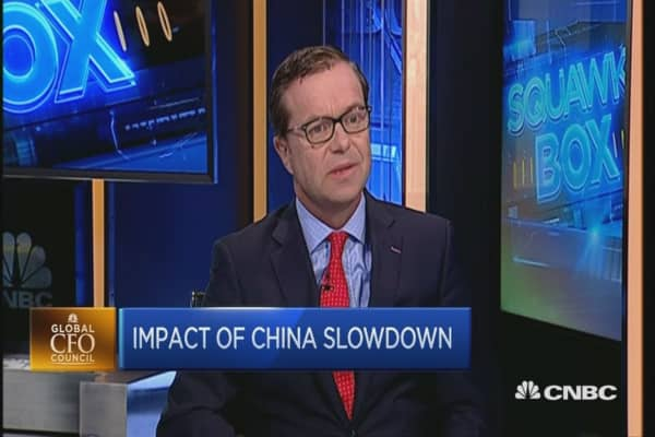 Impact of China Slowdown