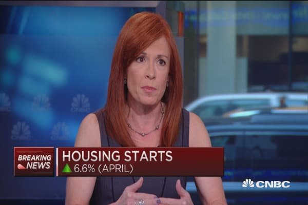 April housing starts up 6.6%, CPI up 0.4%