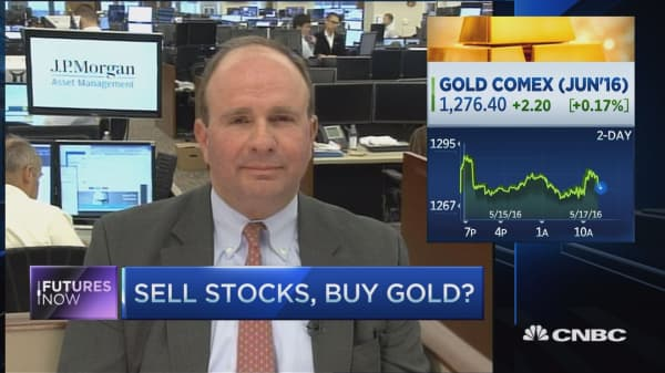 Why it's time to dump stocks and buy gold