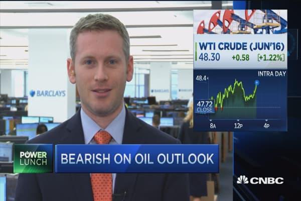 Bearish oil outlook