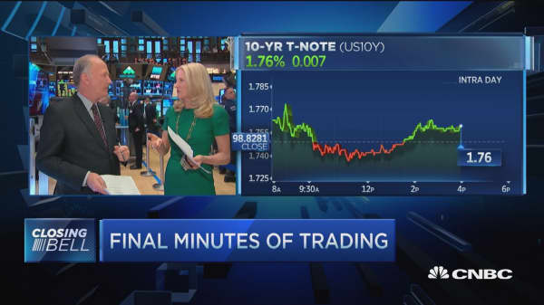 Fed comments spooks market