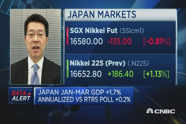 Japan Q1 GDP