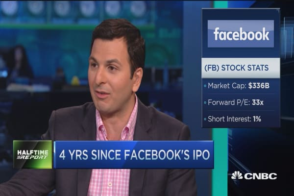 4 years since Facebook's IPO