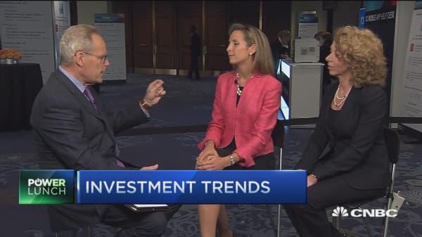 Fintech & investment trends