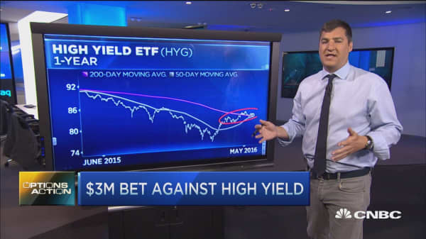 Options Action: $3M bet against high yield