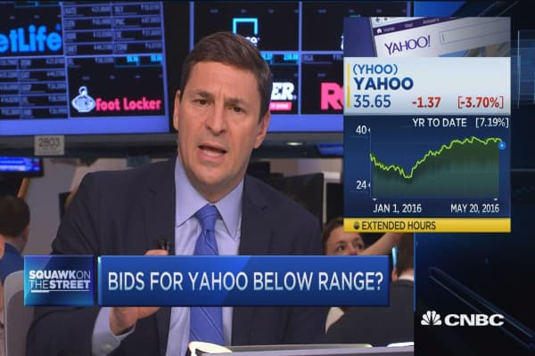 Bids for Yahoo below range?