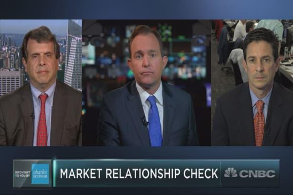 Relationship between oil and stocks weakens