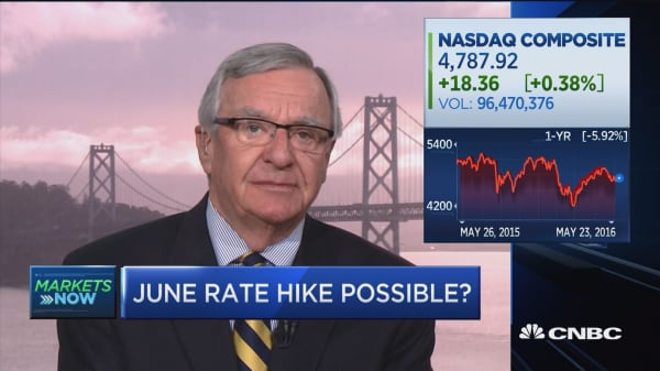 June rate hike possible?