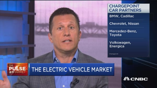 The electric vehicle market