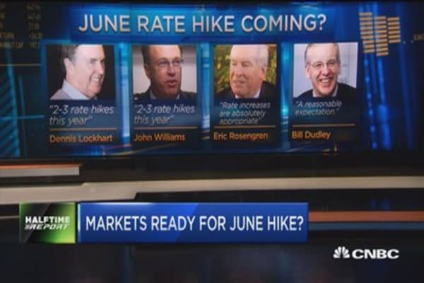 Expect one rate hike in 2016: Pro