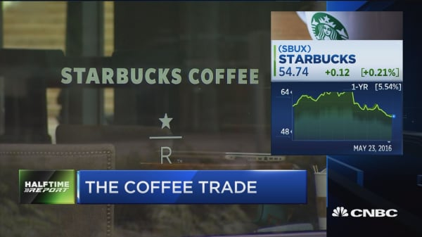 Trade it: Coffee