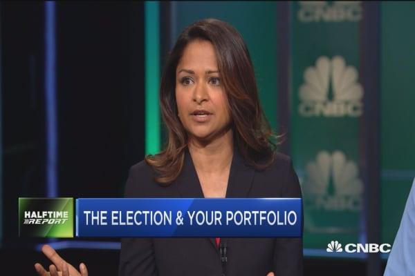 Political portfolio risk?