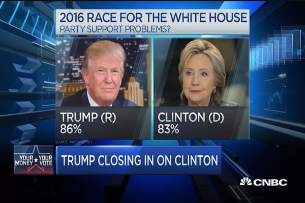 Trump closing in on Clinton