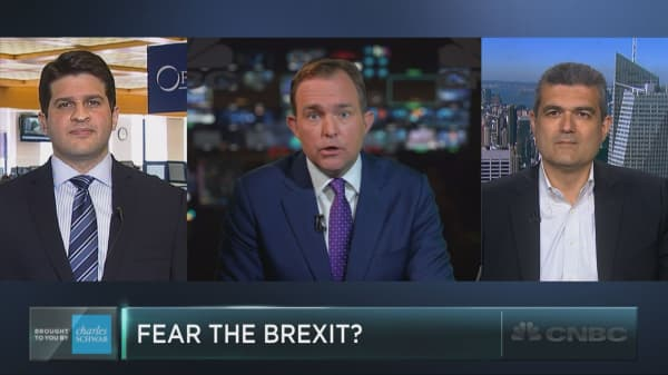 Is the market overlooking the potential Brexit?