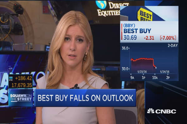 Best Buy falls on outlook