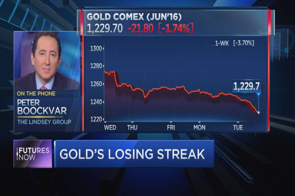 Why gold could hit $1,900