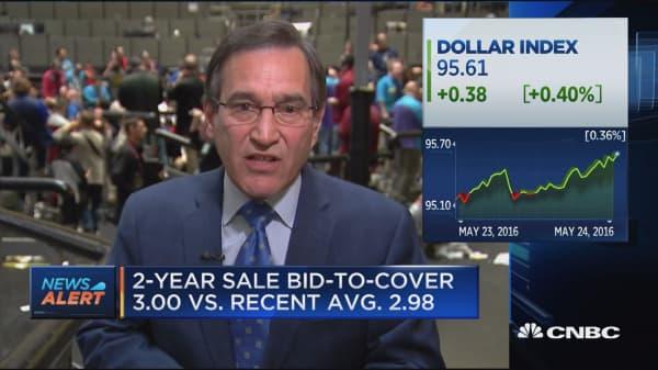 Santelli: 2-year note demand yield 0.920%