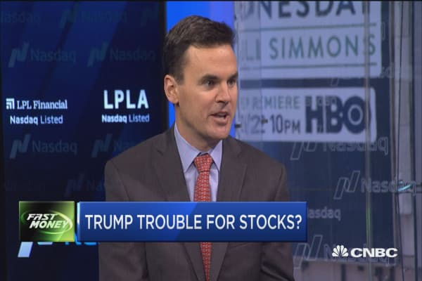 Trump trouble for stocks