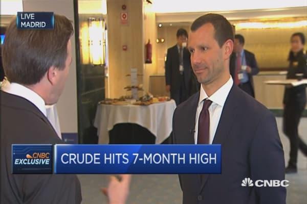 Will oil reach $65 a barrel?